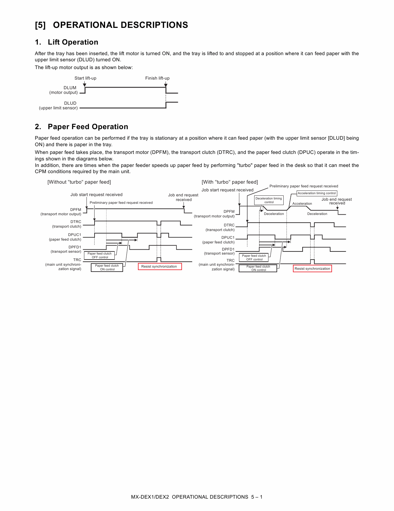 SHARP MX DEX1 DEX2 Service Manual-2
